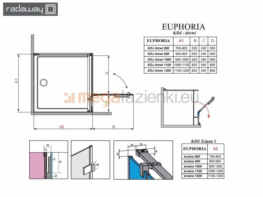Schemat kabina Euphoria DKJ